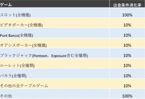 Manekichi nodeposit bonus6
