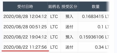 ベラジョンカジノ ライトコイン入金スピード2